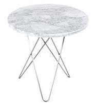 Runda sängbord i marmor